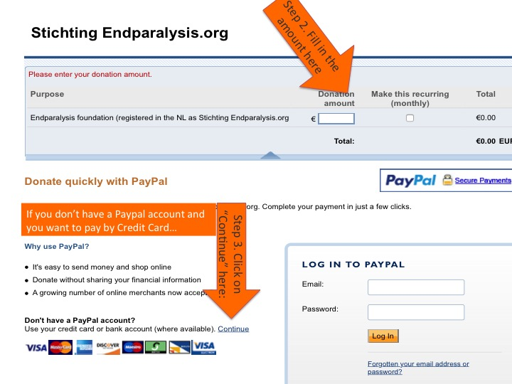 instruction paypal creditcard